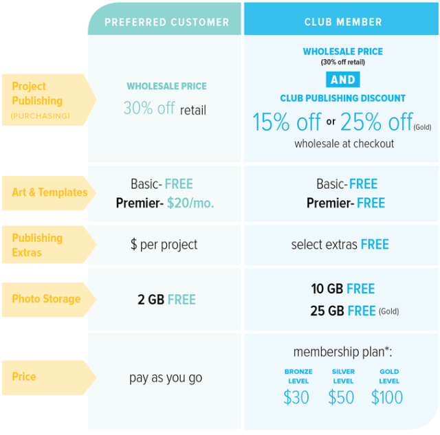 pricing_page